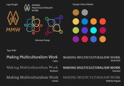 MMW-logo-options